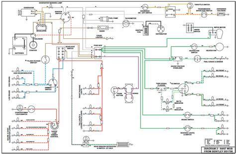 Mgb Turn Signal Wiring Diagram (ePUB/PDF)