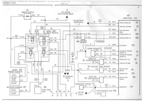 Enjoyable Mgf Wiring Diagram Epub Pdf Wiring 101 Ferenstreekradiomeanderfmnl