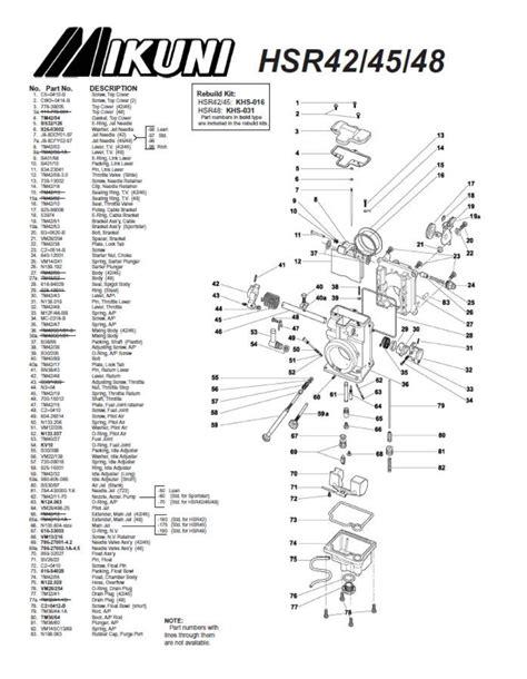 Mikuni Manual (ePUB/PDF)