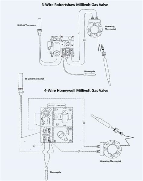 millivolt fryer wiring diagram