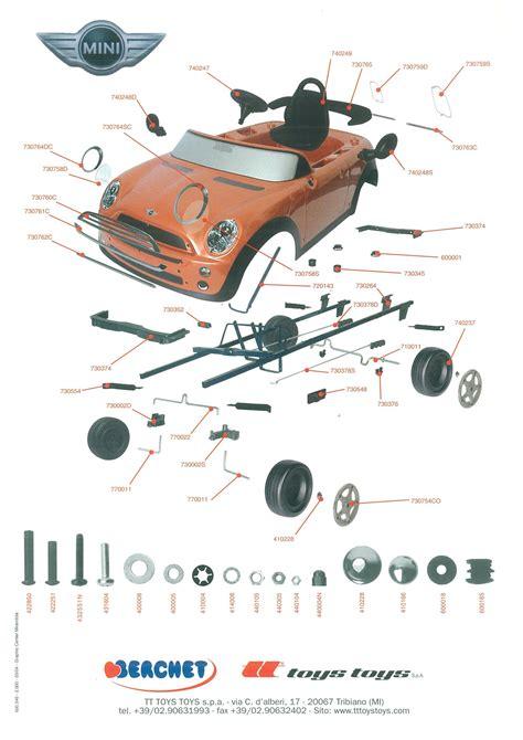 Mini Cooper Parts Manual (ePUB/PDF)