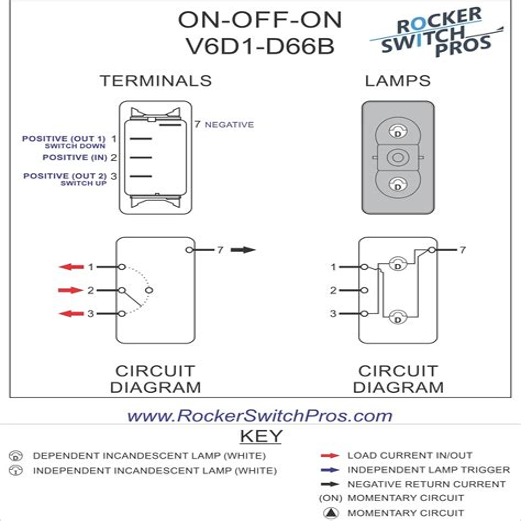Mini Spst Switch Wiring Diagram (ePUB/PDF) Free