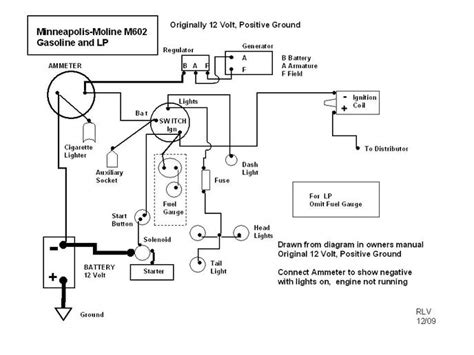 Minneapolis Moline Wiring Diagrams - Factory Radio Wiring Diagram 2003  Pontiac Bonneville 1996chevy.au-delice-limousin.frBege Wiring Diagram Full Edition - Bege Place Wiring Diagram