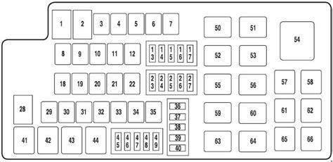 Mks Fuse Box Diagram (ePUB/PDF)
