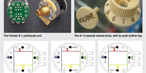 fender n noiseless pickup wiring diagram images mod garage the fender s 1 switching system