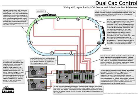Incredible Model Train Wiring Diagrams Epub Pdf Wiring Cloud Hisonuggs Outletorg