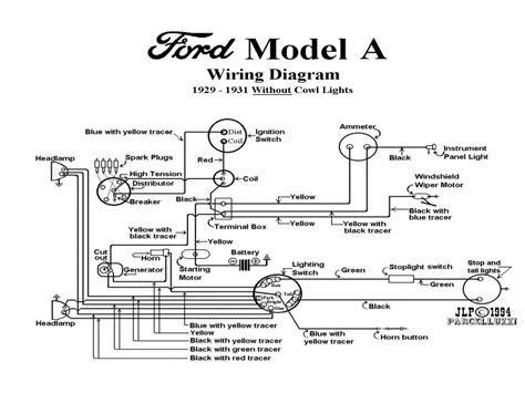 model a ford wiring diagram images wiring diagram together model a ford garage model a electrical wiring diagram
