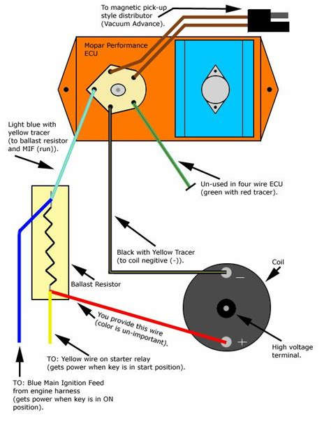 mopar ecu wiring diagram
