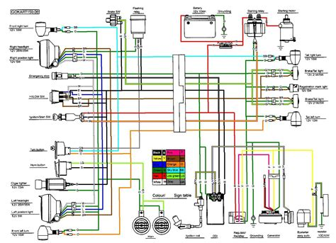 Moped Wiring Diagram (ePUB/PDF) Free