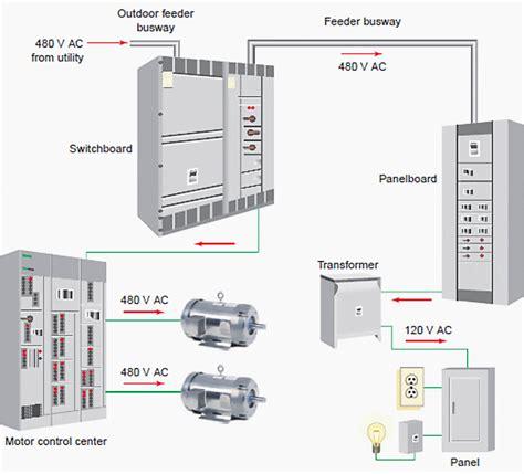 Motor Control Center Wiring Diagram (ePUB/PDF) Free