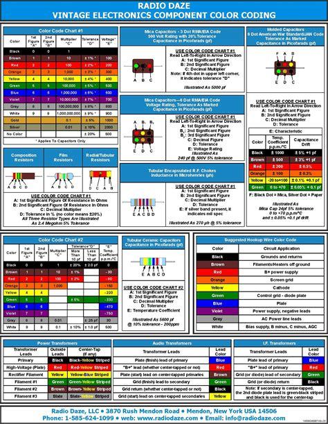 Motor Wiring Code (ePUB/PDF) Free