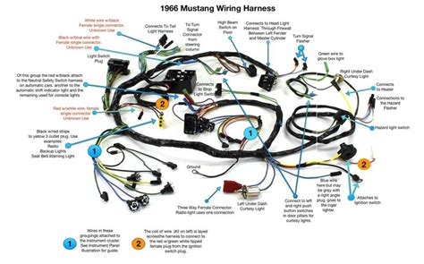 Swell Mustang Wire Harness Diagram Epub Pdf Wiring Digital Resources Instshebarightsorg