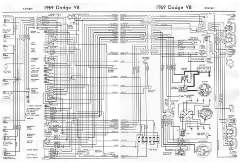 mymopar wiring diagrams