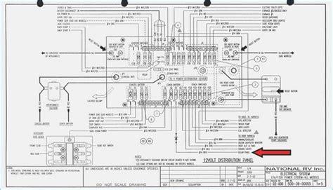 National Rv Wiring Diagram (ePUB/PDF) Free