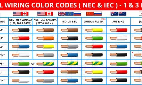 Nec House Wiring Code (ePUB/PDF) Free