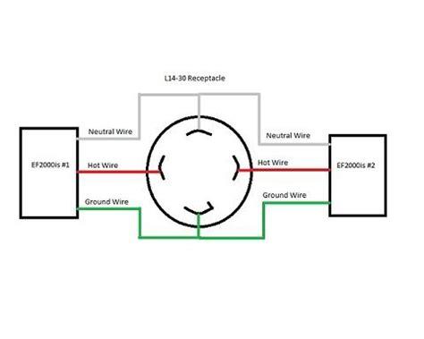 Nema L14 30p Wiring Diagram (Free ePUB/PDF)