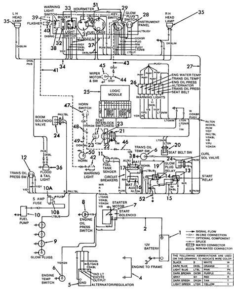 New Holland Ls180 Wiring Diagram (ePUB/PDF)