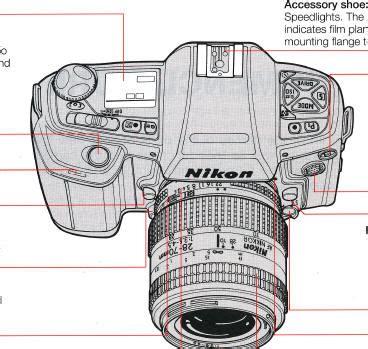 Nikon F90 Manual (ePUB/PDF) Free