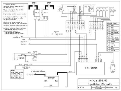 ninja 250r ignition wiring diagram
