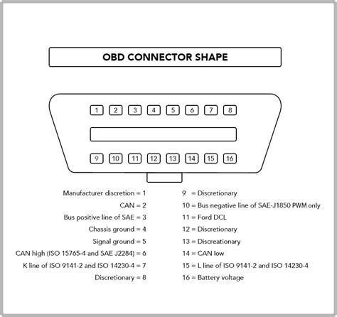 nissan obd2 to obd1 wiring diagram free picture