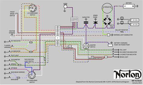 norton commando wiring diagram  ebook database