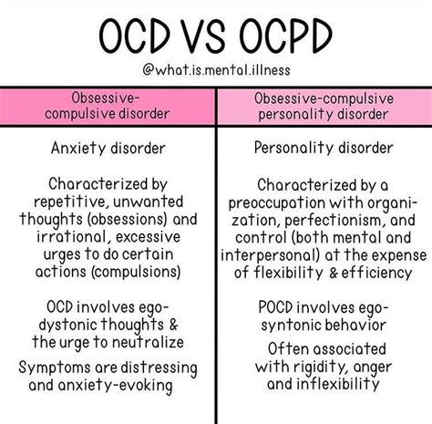 Ocd Understanding And Handling Compulsive Behavior