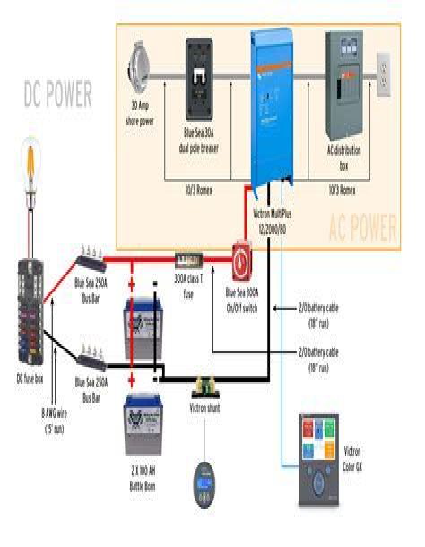 Swell Onan Inverter Charger Wiring Diagram Epub Pdf Wiring 101 Orsalhahutechinfo