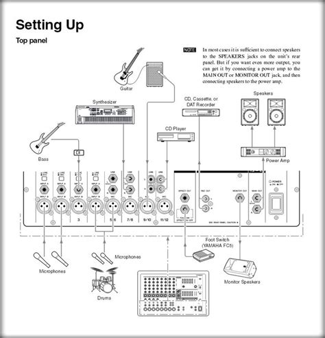 Brilliant Pa Speaker Wiring Diagrams Epub Pdf Wiring Cloud Hisonuggs Outletorg