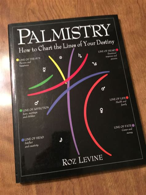 Palmistry Book Levine Roz (ePUB/PDF)