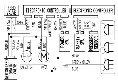 panasonic washing machine wiring diagram pdf
