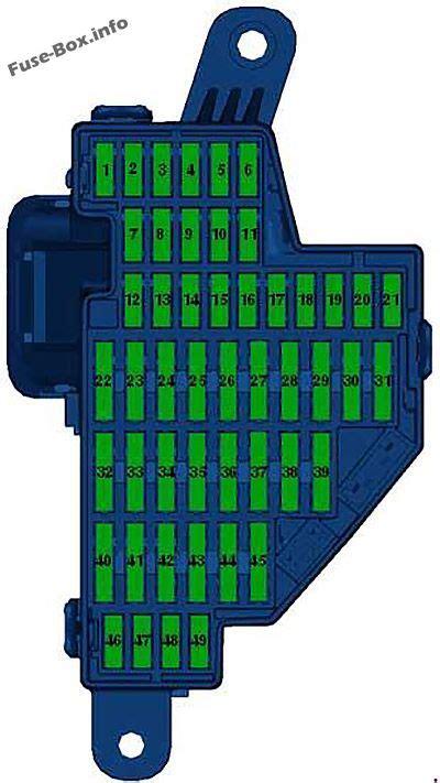 passat b7 fuse diagram