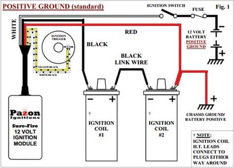 Pazon Wiring Diagram (ePUB/PDF) on