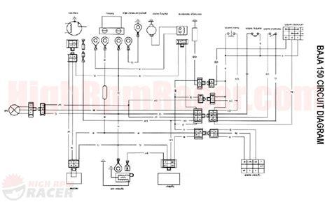 peace 110cc 4 wheeler wiring diagram
