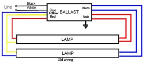 Philips Ballast Wiring Diagram Epub Pdf