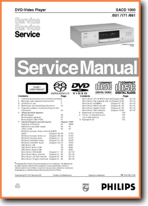 Philips Kb 1000 Manual (ePUB/PDF)
