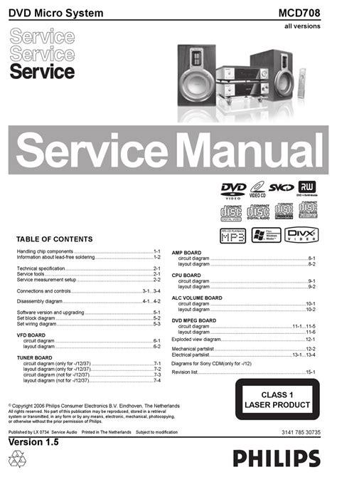 Philips Mcd708 Manual (ePUB/PDF)