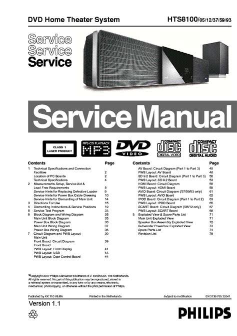 Philips Sound Bar Hts8100 Manual (ePUB/PDF)