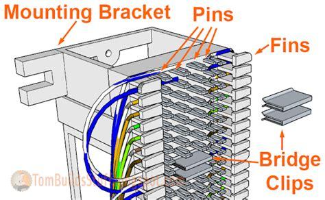 Miraculous Phone 66 Block Wiring Diagram Epub Pdf Wiring 101 Olytiaxxcnl