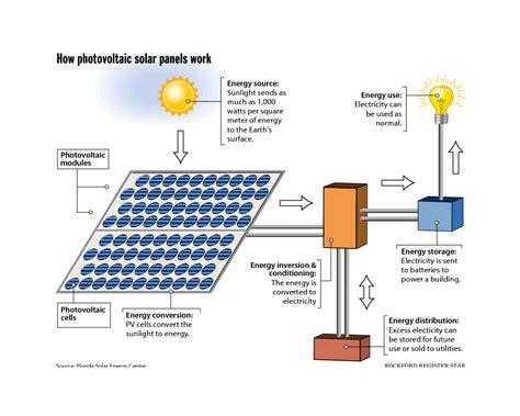 Photovoltaic System Wiring Diagram Free (ePUB/PDF)