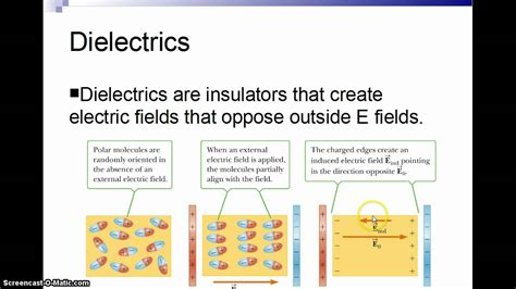 Physics Of Dielectrics For The Engineer Roland Coelho (ePUB/PDF) Free