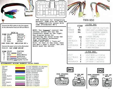 Astounding Pioneer Deh P3600 Wiring Diagram Color Pdf Epub Library Wiring Cloud Peadfoxcilixyz