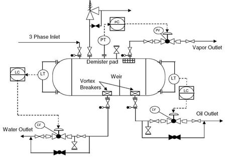 refrigeration wiring diagram symbols images piping instrumentation diagram p id process flow systems