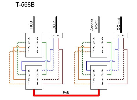 Cat 5 Wiring Diagram Straight Through from ts1.mm.bing.net