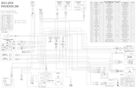 polaris phoenix wiring diagram
