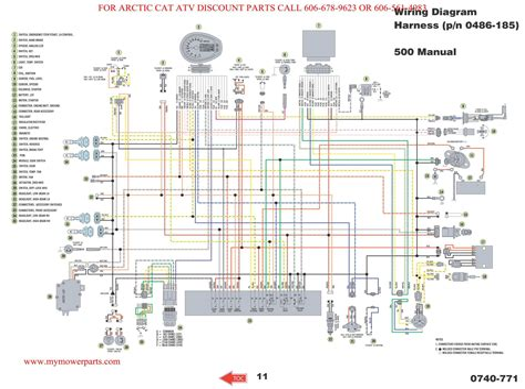 polaris xplorer 400 wiring diagram free picture polaris ranger 400 wiring diagram  polaris ranger 400 wiring diagram