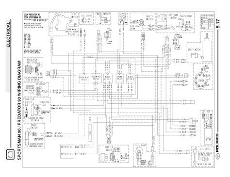 polaris predator wiring diagram images polaris predator 90 wiring diagram 2004 auto repair