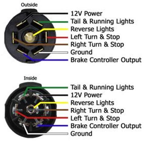 pollak way wiring diagram images pollak trailer connector pollak trailer wiring diagram motor replacement parts