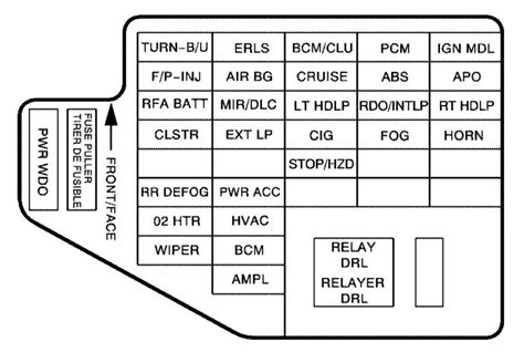 pontiac sunfire 2002 fuse box diagram