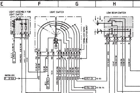 Porsche Boxster Wiring Diagram Abs (ePUB/PDF) on