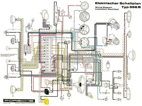 Brilliant Porsche Electrical Wiring Diagrams Epub Pdf Wiring 101 Capemaxxcnl